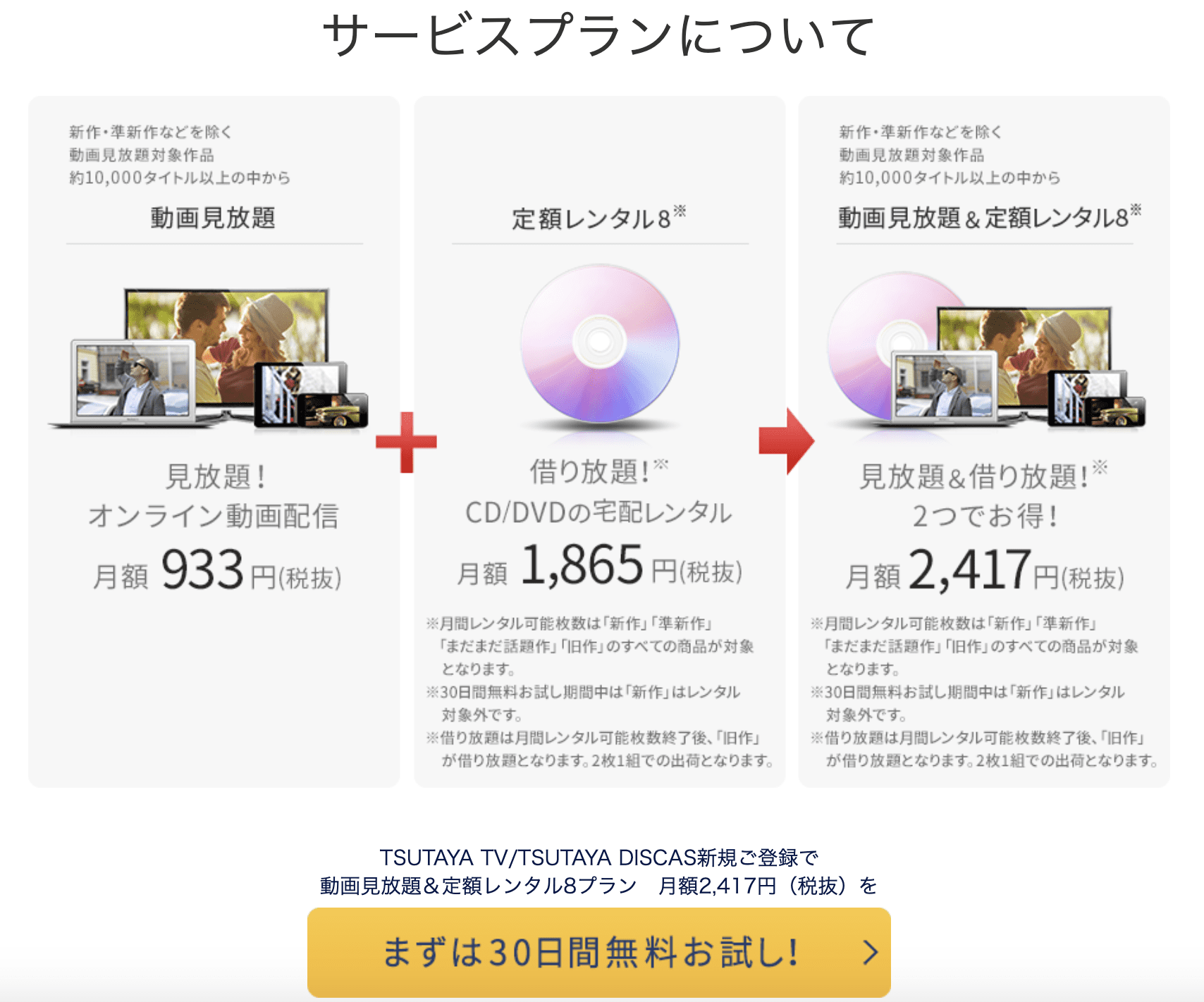 FINAL CUTをTSUTAYA DISCAS/TSUTAYA TVの無料期間で見る